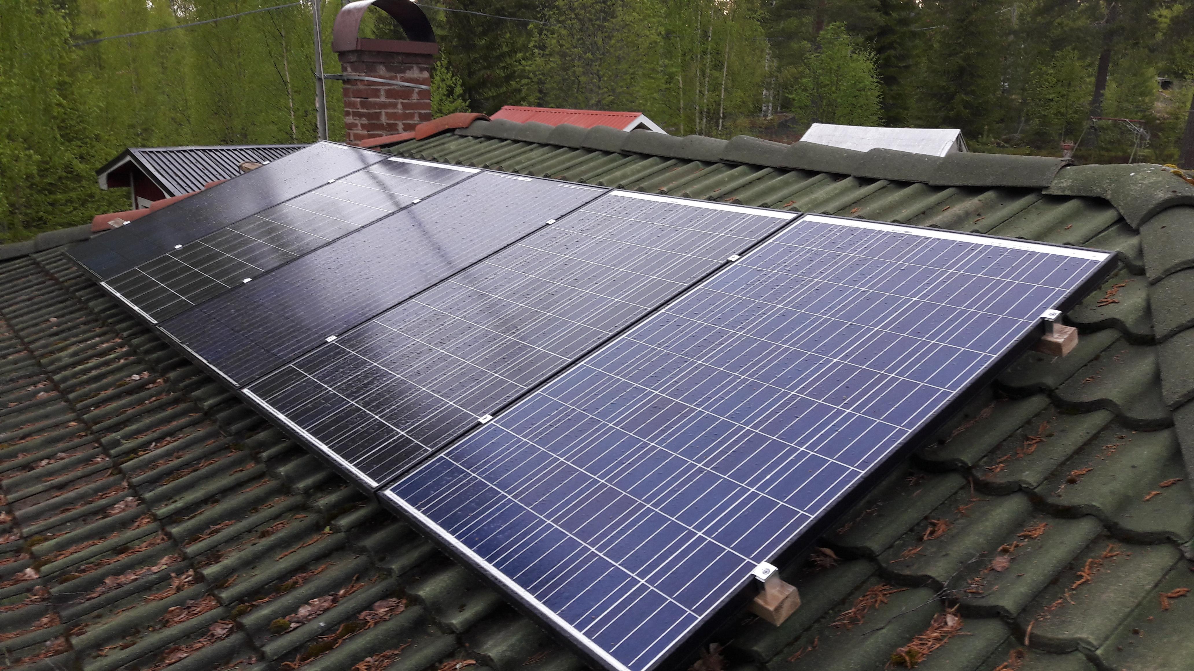Watt-s – Your way to Solar Energy